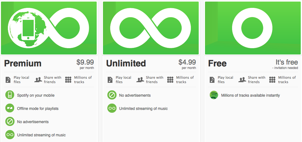 Spotify: iTunes Killer? Oh Hell, Just One Hell of a Music Service