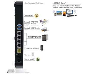 netgear n900 wireless dual band gigabit router review g style magazine