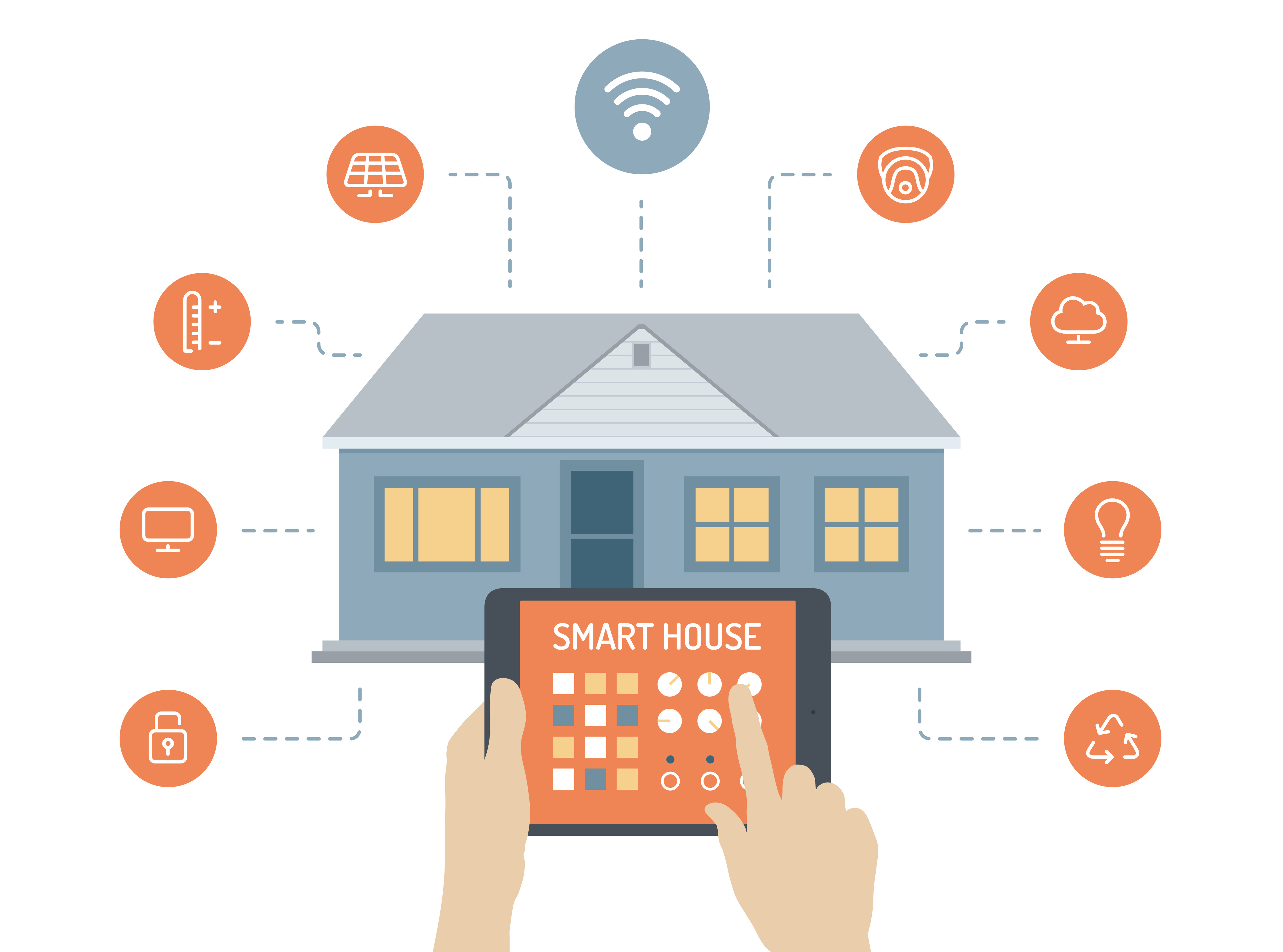 Source: http://gstylemag.com/wp-content/uploads/2015/01/SmartHome.jpg